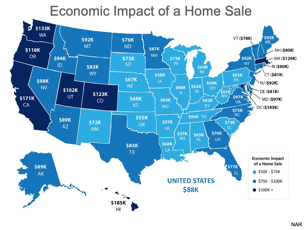 Real Estate Is a Driving Force in the Economy | Simplifying The Market